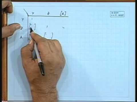 Lecture - 4 Two-port Parameters Short Circuit,Open Circuit