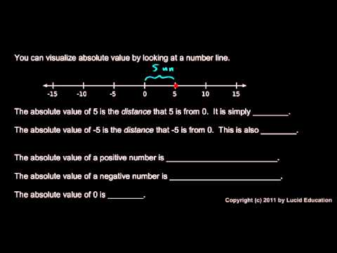 Prealgebra 2.01d - Opposites and Absolute Value