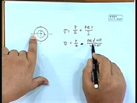 Lec-17 Theory of Column-II