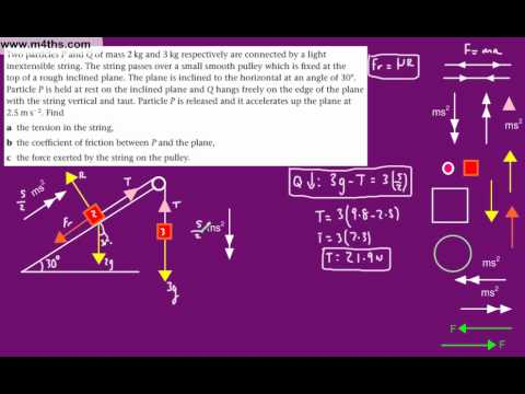 (9) M1 Connected Particles Edexcel (Harder exam question including angles on rough plane)