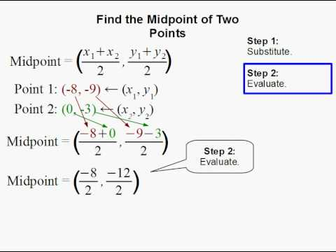 How to Find the Midpoint of Two Points