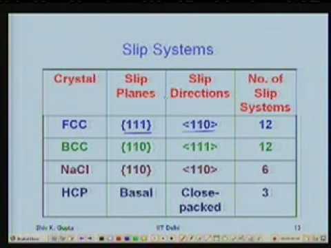 Lecture - 28 Platic Deformation