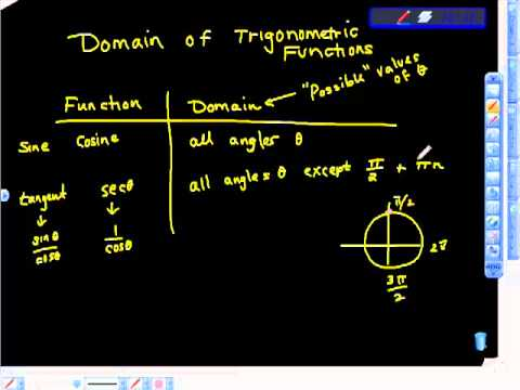 Domain of Trig Functions