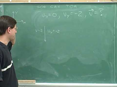 Physics: Vector components (78)