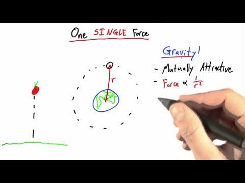 One Single Force Solution  - Intro to Physics - What causes motion - Udacity