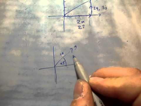 Vectors, resolving vectors