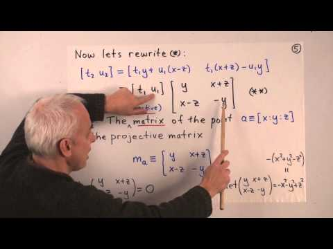 UnivHypGeom15: Reflections and projective linear algebra