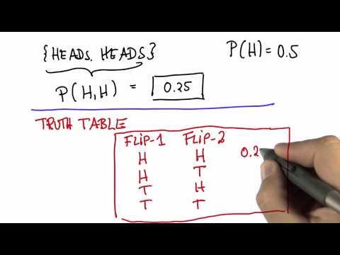 Two Flips 1 Solution - Intro to Statistics - Probability - Udacity