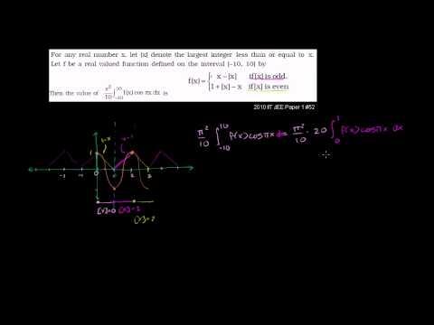 Periodic Definite Integral