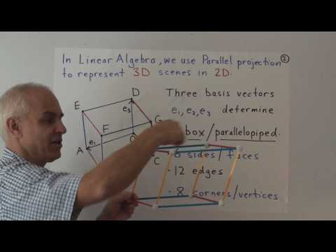 WildLinAlg9b: Three dimensional affine geometry (cont.)