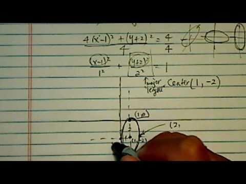 Vertices of Ellipses:  4x^2 +y^2-8x +4y +4 = 0?