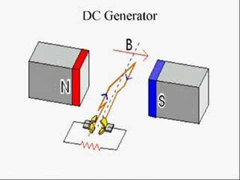 Voltage Sources, Part 2, Current Sources-A
