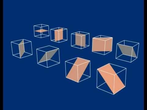 Planes of Symmetry of a Cube - CBSE Class V Mathematics Tutorials online
