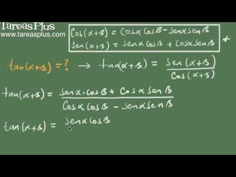 Tangente de la suma de dos ángulos