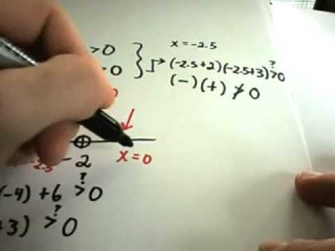 Solving Quadratic Inequalities - More Examples