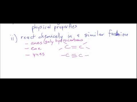 Functional Groups Introduction
