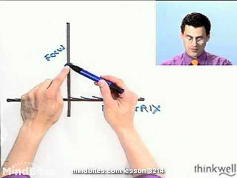 College Algebra: Introduction to Parabolas