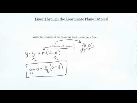 Slope of Lines-Textbook Tactics