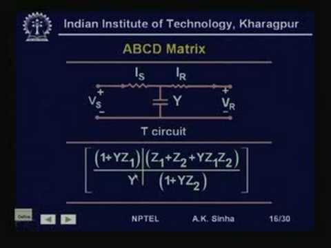 Lecture -7 Transmission Line Modeling
