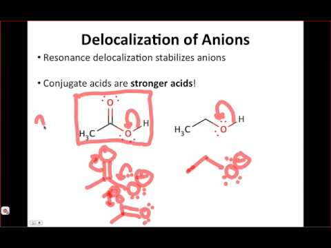 IE Organic Lecture 15.2 - Anion Stability