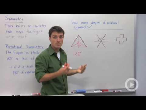 Geometry - Rotational Symmetry