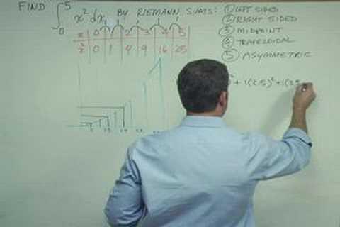 AP Calculus Riemann sums:  Soup to Nuts