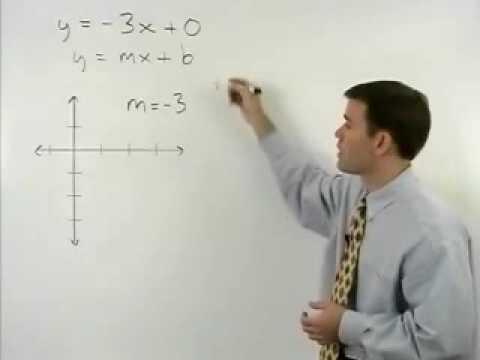 Bakersfield College - Compass Math Test Prep