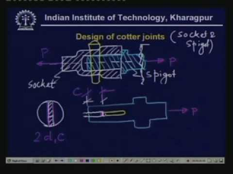 Lecture - 14 Design of Fasteners - II