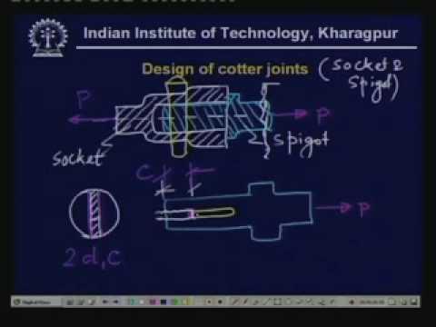 Lecture - 14 Design of Fasteners - II