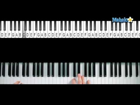 "How to Play ""Eye of the Tiger"" by Survivor on Piano"
