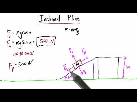 Distance on the Inclined Plane - Intro to Physics - Work and Energy - Udacity