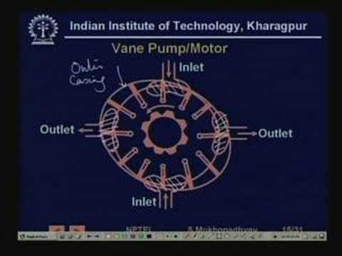 Lecture - 26 Hydraulic Control Systems - I