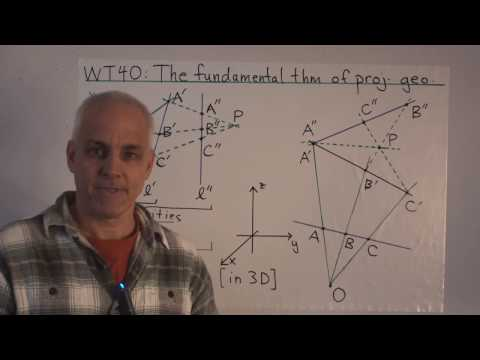WT40: The fundamental theorem of projective geometry