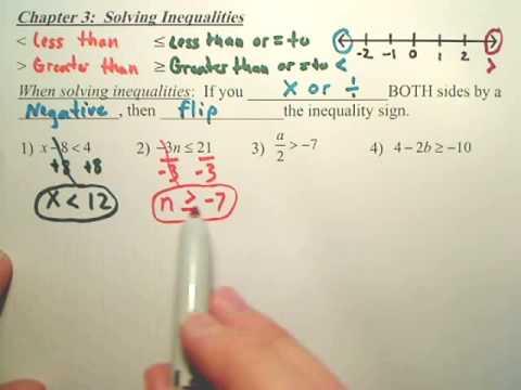 Solving Inequalities   Algebra 1