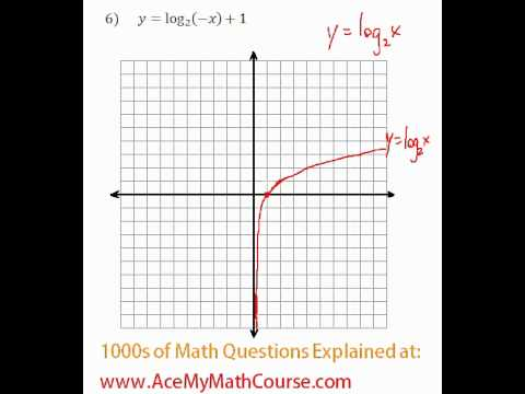 Logarithms - Graphing #6