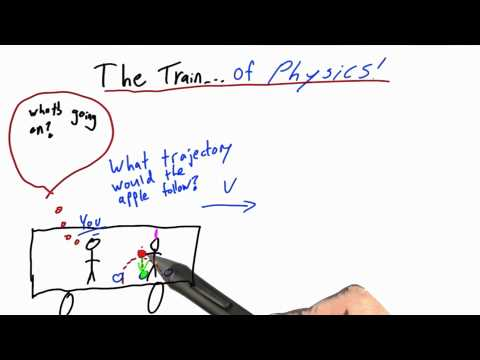 The Train of Physics Solution  - Intro to Physics - What causes motion - Udacity