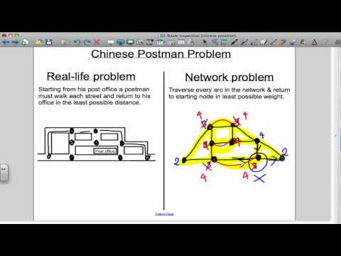 Chinese Postman problem / Route Inspection Problem  (Decision Maths 1)