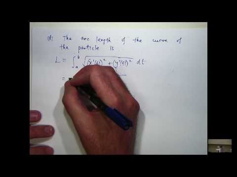 How to calculate arc length: a tutorial. Chris Tisdell UNSW Sydney