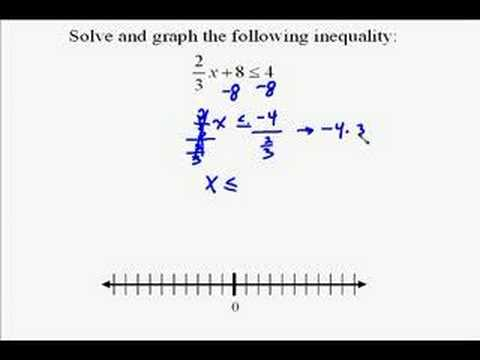 A16.5 Two-step Inequality Example