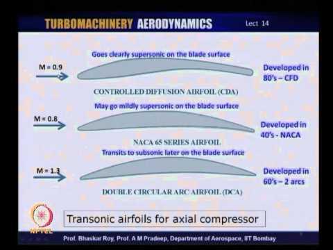 Mod-01 Lec-14 Transonic Compressors and Shock Structure Models, Transonic Compressor Characteristics