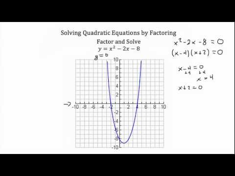 Solving Quadratic Equations by Factoring-Textbook Tactics
