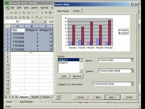 Chart Wizard in Excel - Make your first Graph or Chart