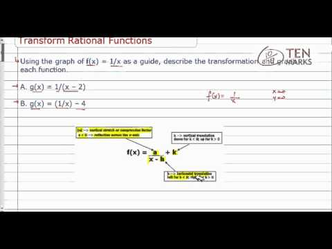 Transform Rational Functions