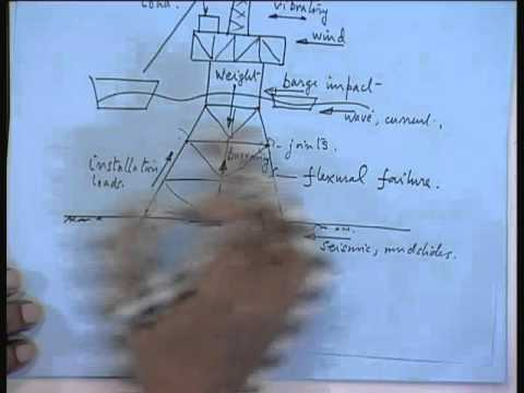 Mod-01 Lec-38 Structural Analysis of Jacket Platforms (Contd...1)