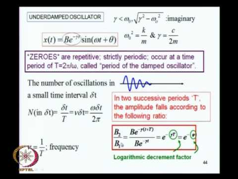 Mod-02 Lec-08 Oscillators, Resonances, Waves(ii)