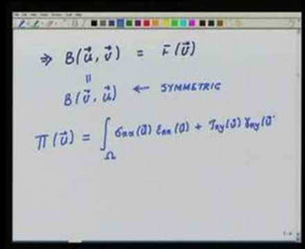 Module 9 Lecture 2 Finite Element Method