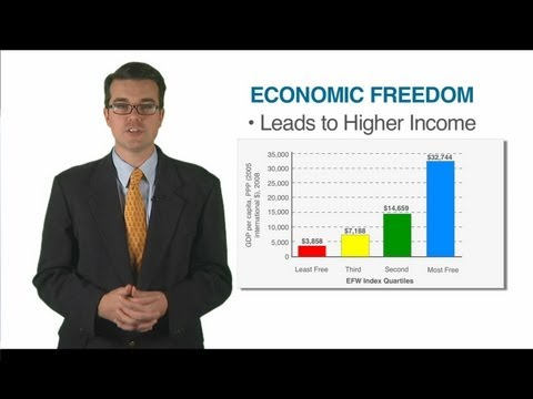 Economic Freedom and a Better Life