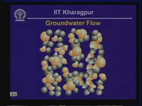 Lecture - 25 Groundwater - Preliminaries