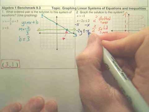 Algebra 1 - Benchmark 9.3