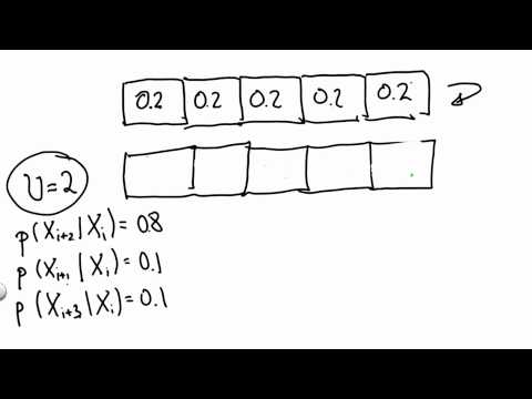 Inexact Motion 3 - CS373 Unit 1 - Udacity